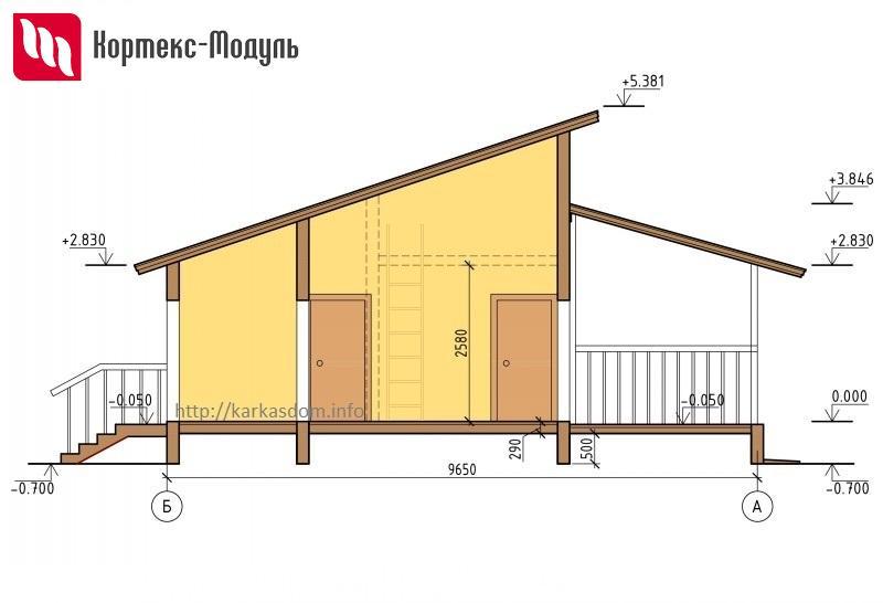 Как построить гараж из бруса своими руками дешево и красиво проекты